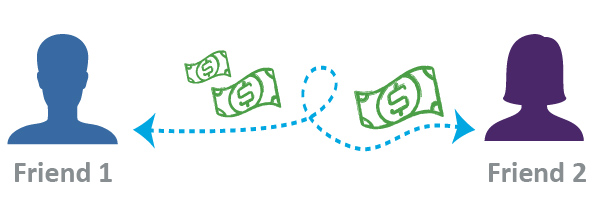 Money floating from from to friend icon