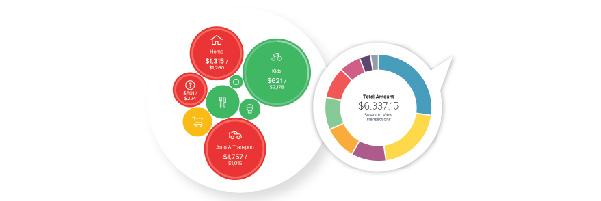 Money Management Example Charts