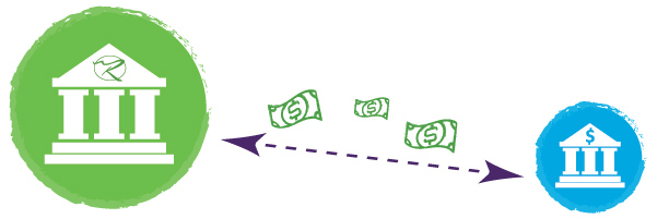 money moving from Bank to Bank illustration